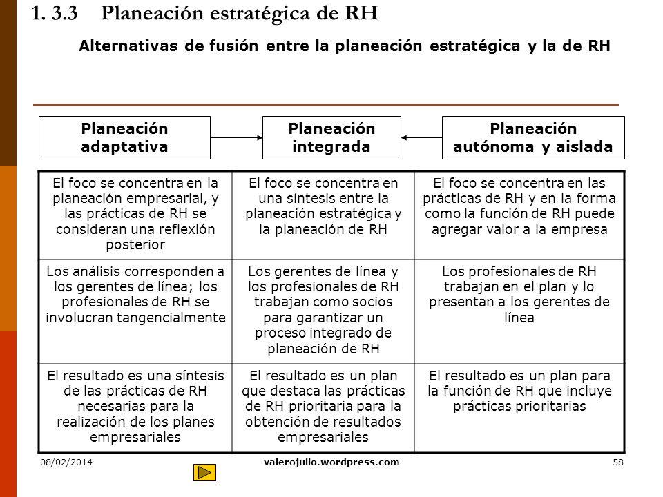 1. 3.3 Planeación estratégica de RH