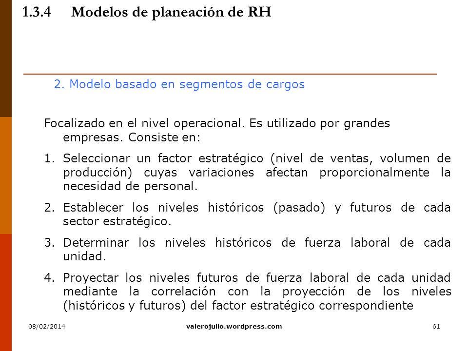 1.3.4 Modelos de planeación de RH