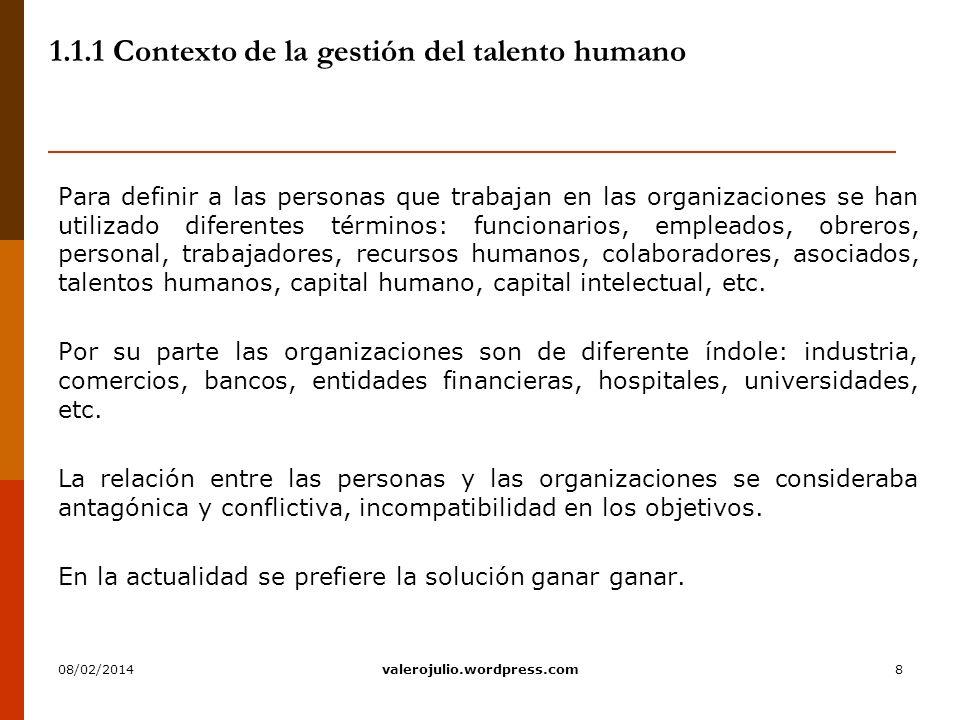 1.1.1 Contexto de la gestión del talento humano