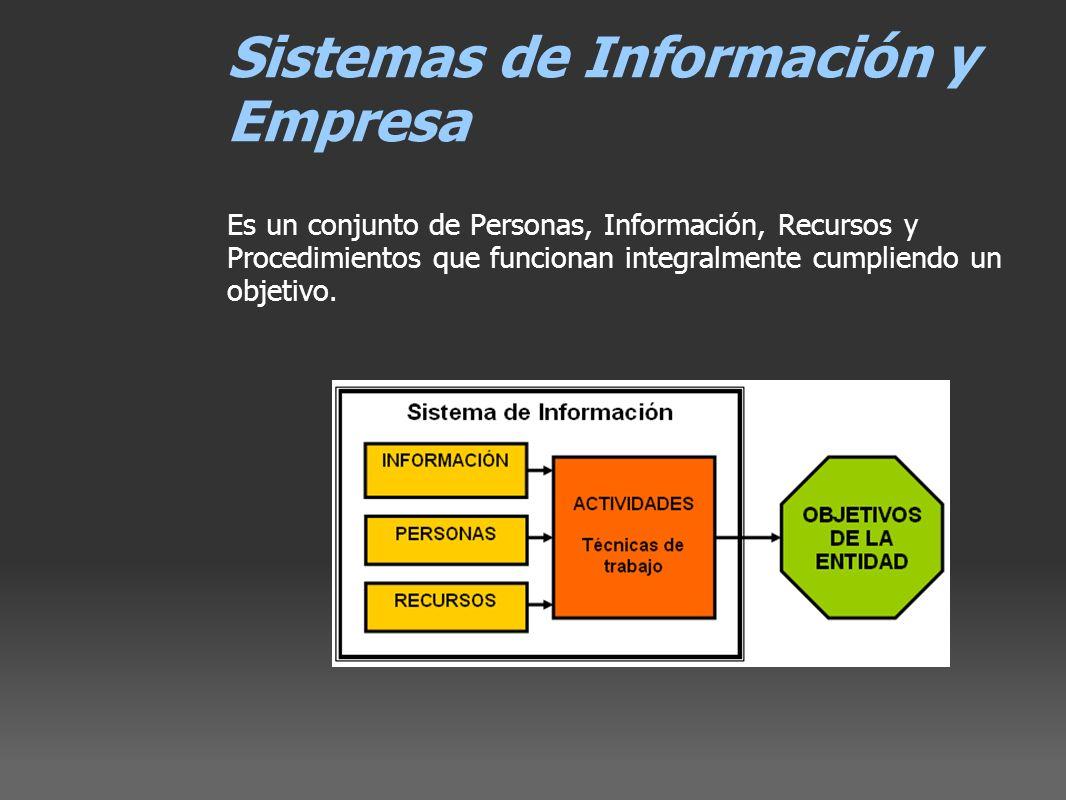 Sistemas de Información y Empresa