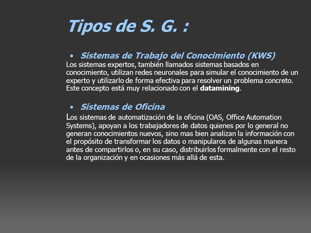 Tipos de S. G. : Sistemas de Trabajo del Conocimiento (KWS)