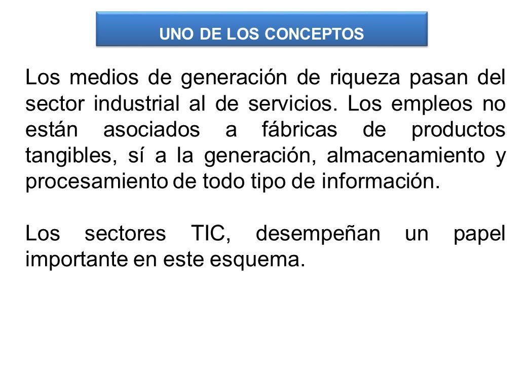 Los sectores TIC, desempeñan un papel importante en este esquema.