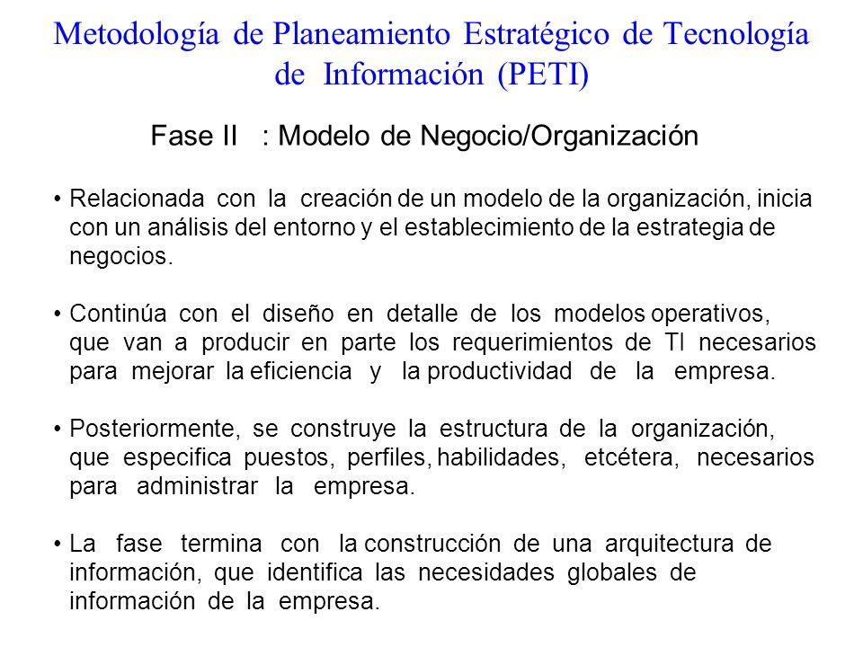 Fase II : Modelo de Negocio/Organización