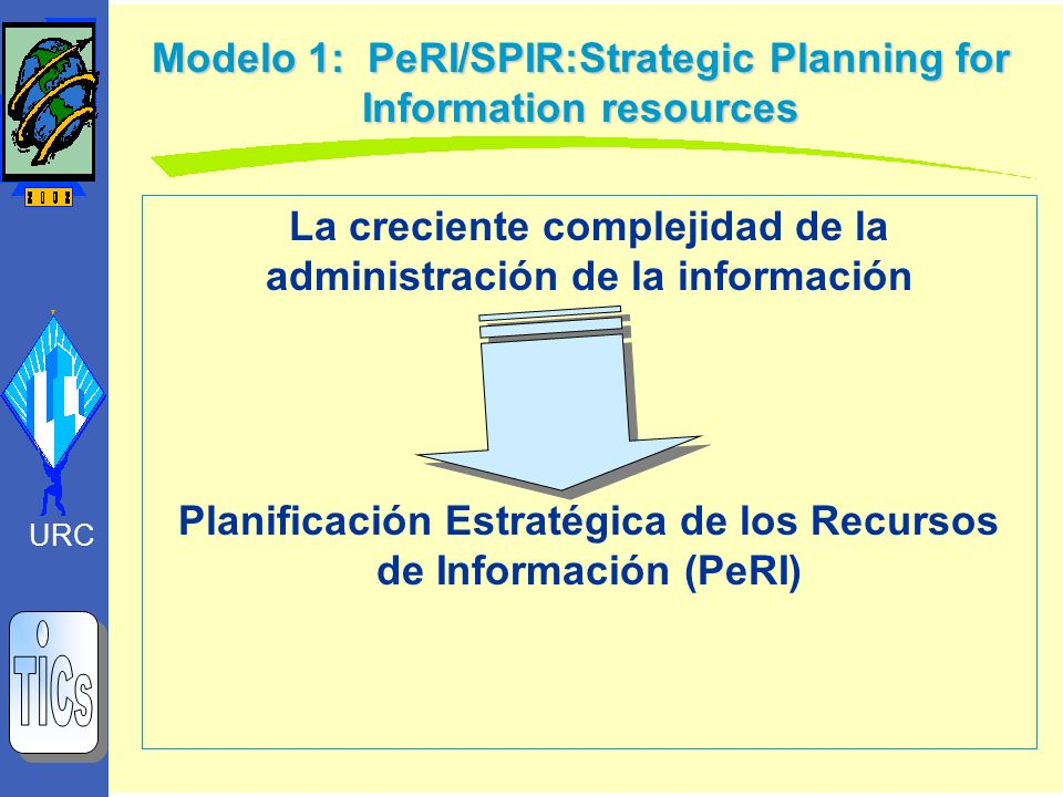 TICs Modelo 1: PeRI/SPIR:Strategic Planning for Information resources