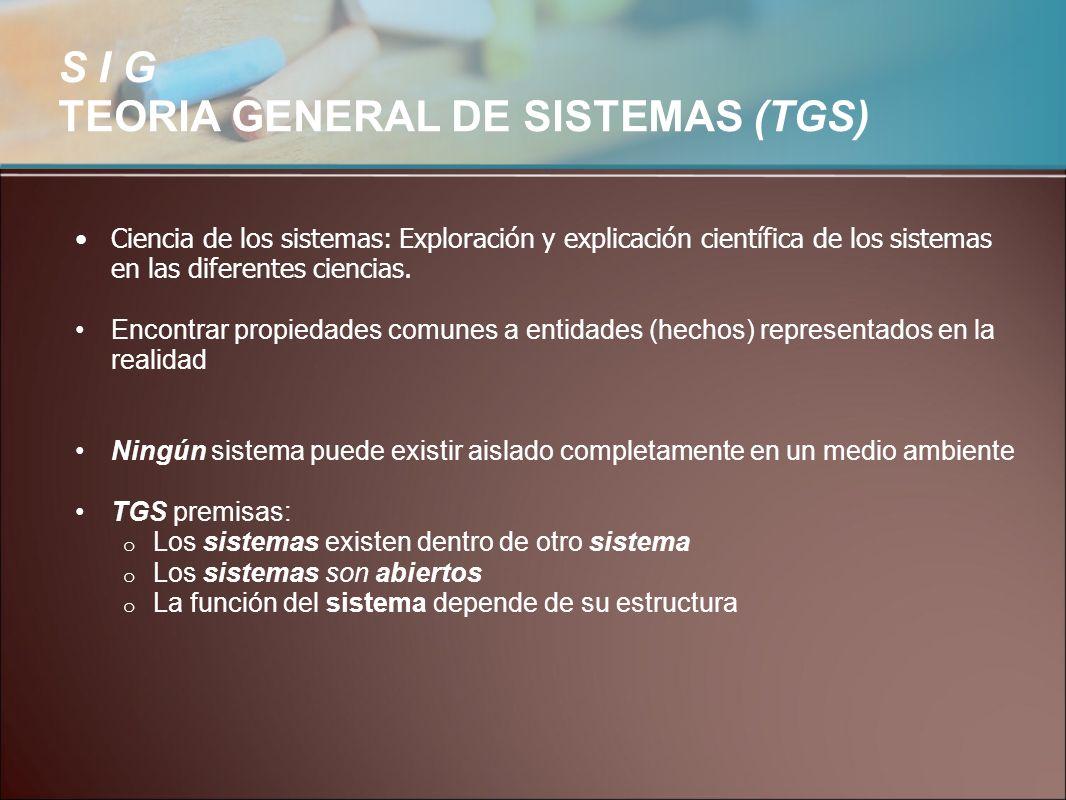 S I G TEORIA GENERAL DE SISTEMAS (TGS)