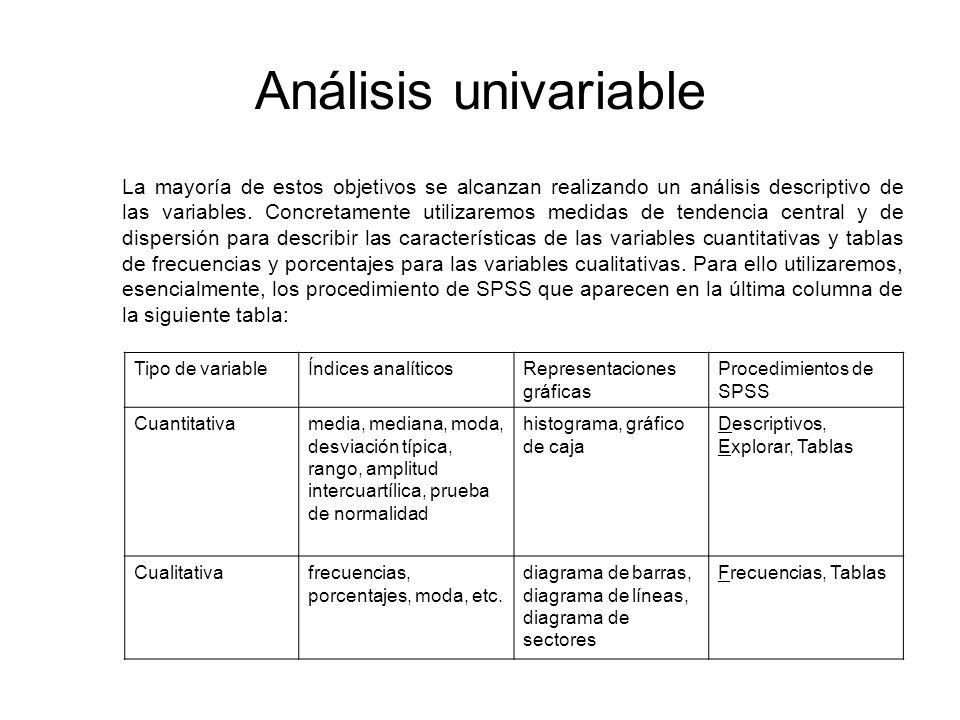 Análisis univariable