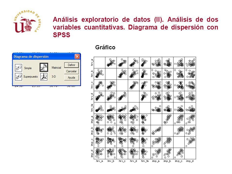 Análisis exploratorio de datos (II)