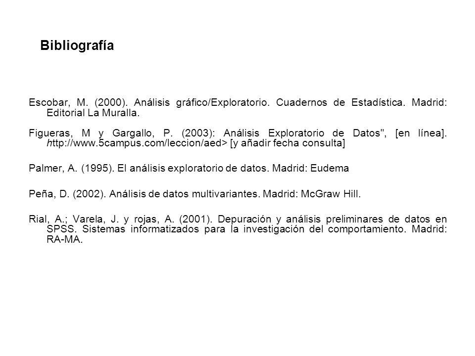 BibliografíaEscobar, M. (2000). Análisis gráfico/Exploratorio. Cuadernos de Estadística. Madrid: Editorial La Muralla.