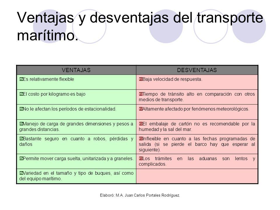 Ventajas y desventajas del transporte marítimo.