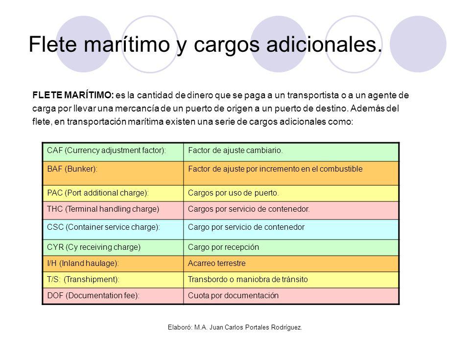 Flete marítimo y cargos adicionales.