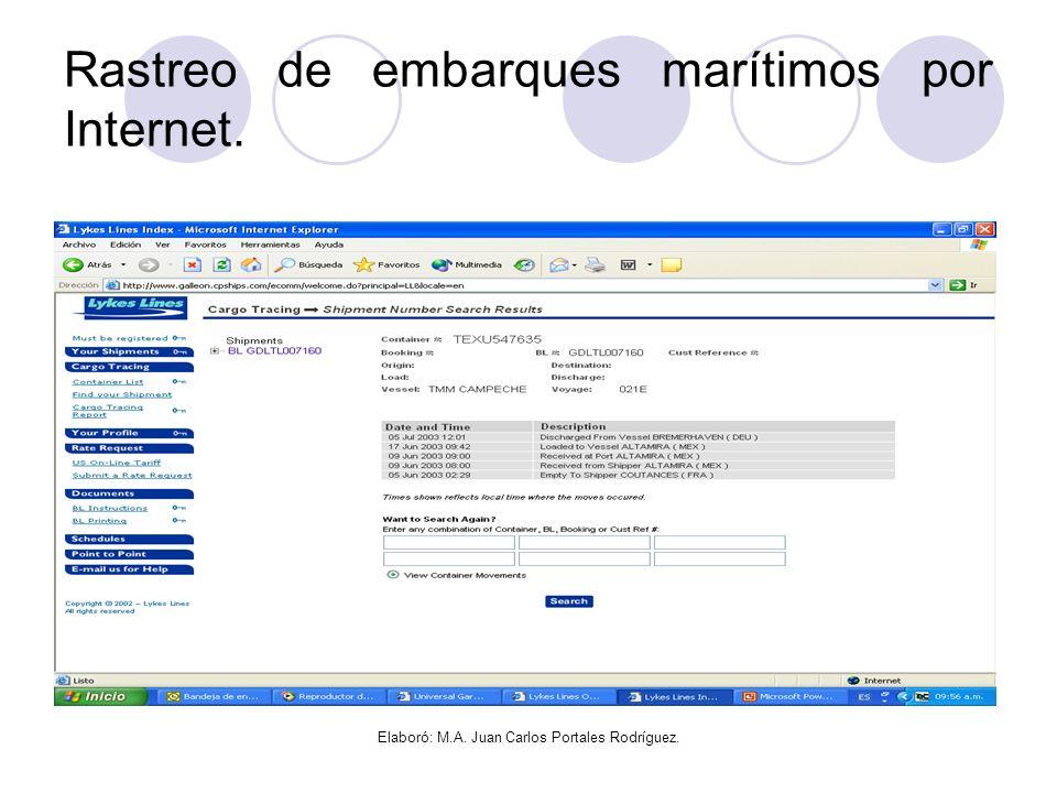 Rastreo de embarques marítimos por Internet.