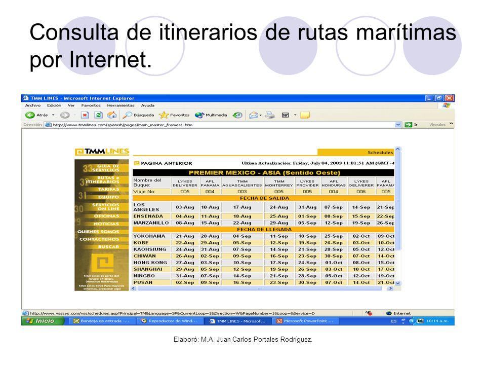 Consulta de itinerarios de rutas marítimas por Internet.