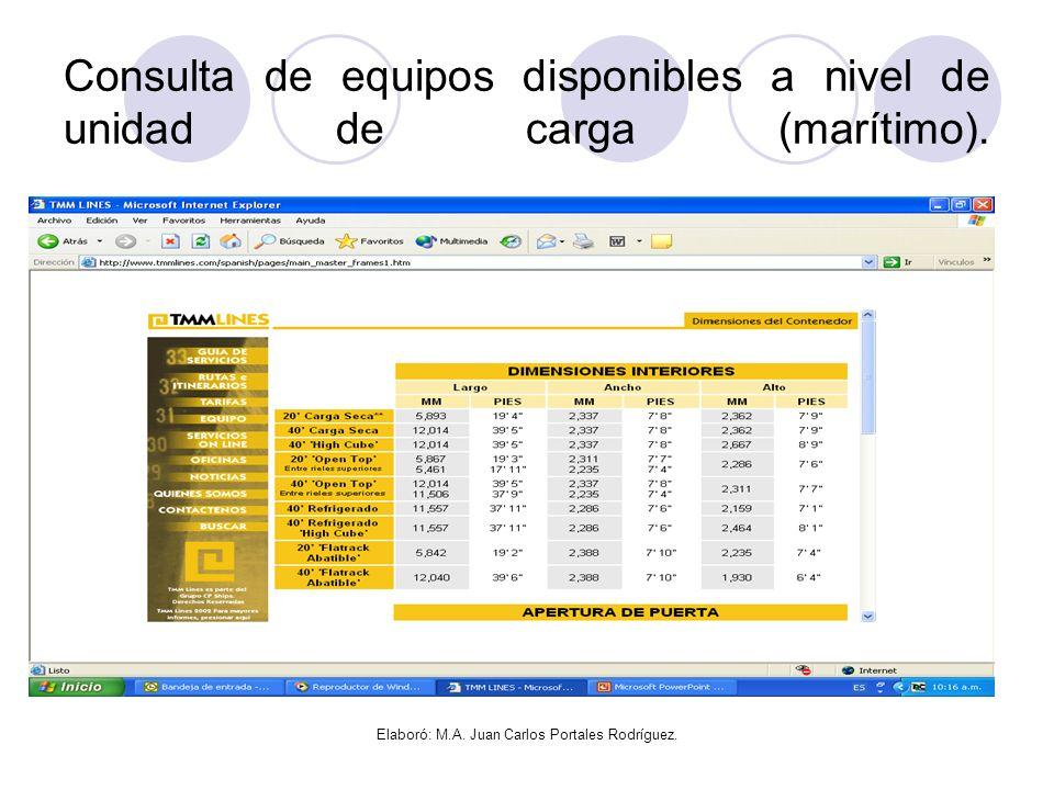Consulta de equipos disponibles a nivel de unidad de carga (marítimo).