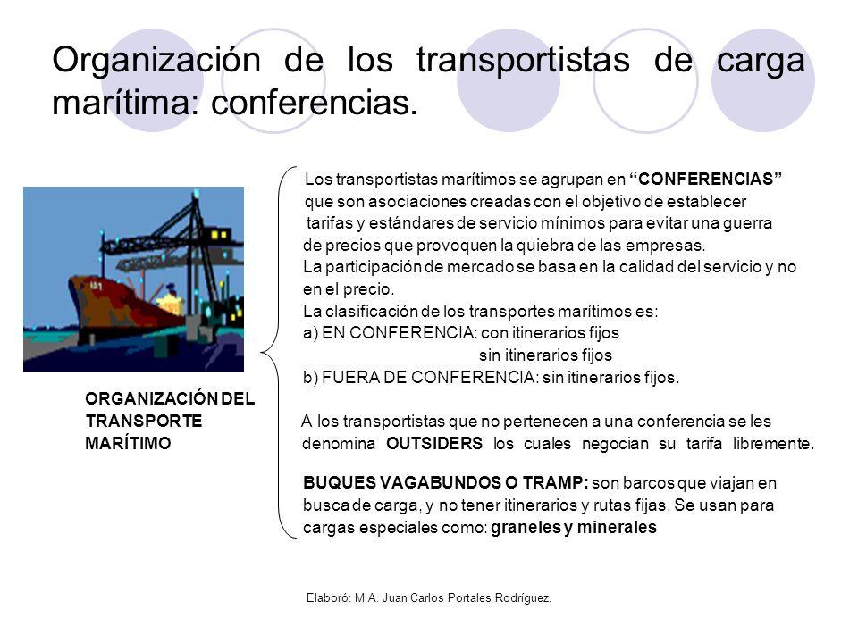 Organización de los transportistas de carga marítima: conferencias.