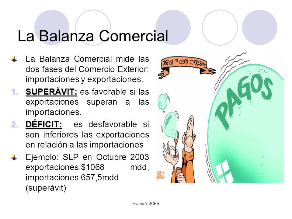 La Balanza Comercial La Balanza Comercial mide las dos fases del Comercio Exterior: importaciones y exportaciones.