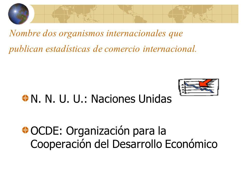 OCDE: Organización para la Cooperación del Desarrollo Económico