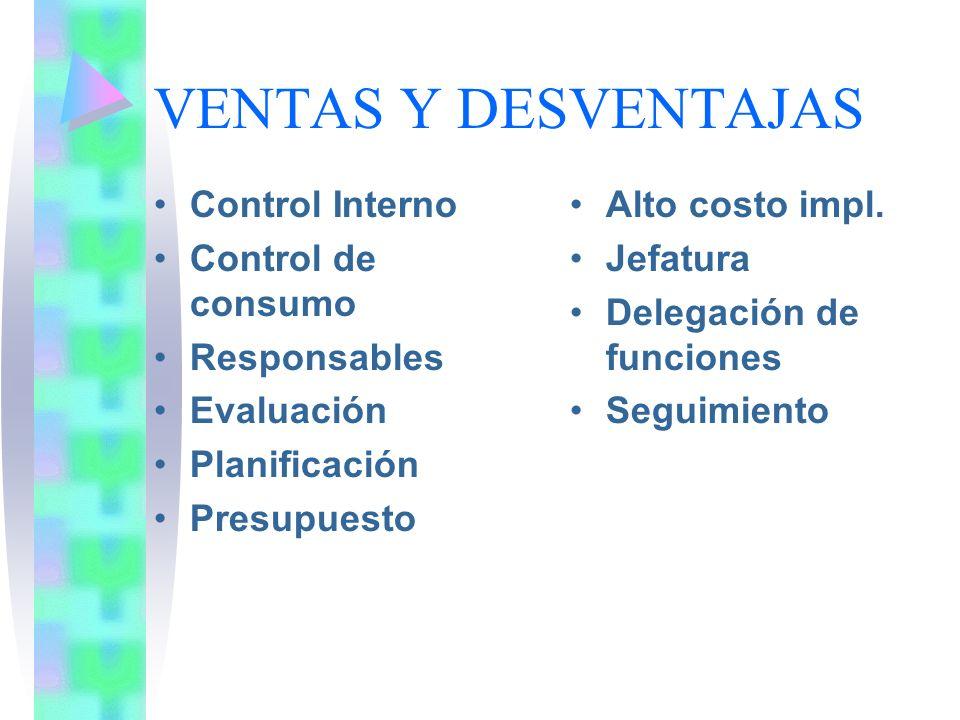 VENTAS Y DESVENTAJAS Control Interno Control de consumo Responsables