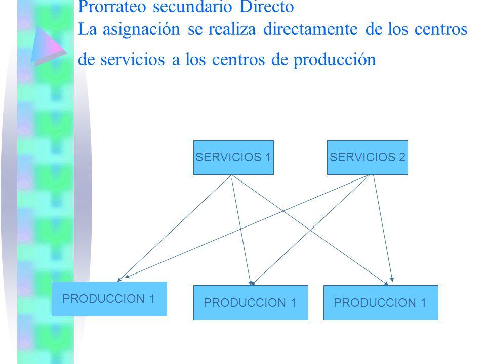 Prorrateo secundario Directo La asignación se realiza directamente de los centros de servicios a los centros de producción