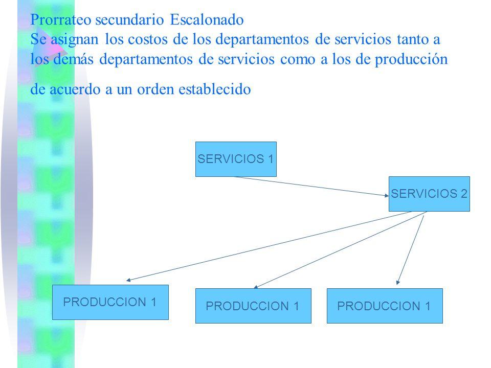 Prorrateo secundario Escalonado Se asignan los costos de los departamentos de servicios tanto a los demás departamentos de servicios como a los de producción de acuerdo a un orden establecido
