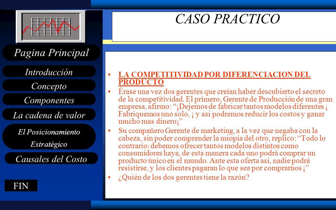 CASO PRACTICO LA COMPETITIVIDAD POR DIFERENCIACION DEL PRODUCTO