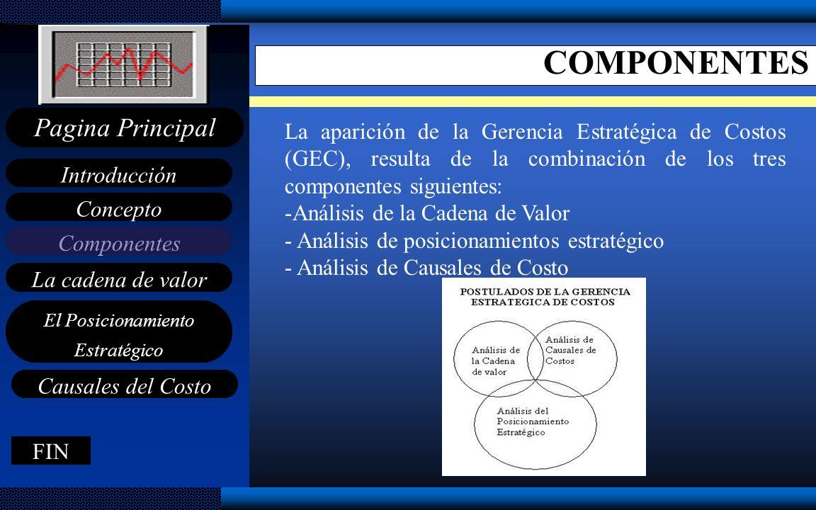 COMPONENTES La aparición de la Gerencia Estratégica de Costos (GEC), resulta de la combinación de los tres componentes siguientes: