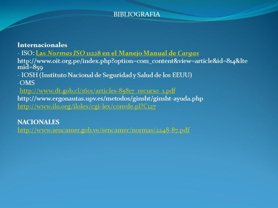 BIBLIOGRAFIA Internacionales