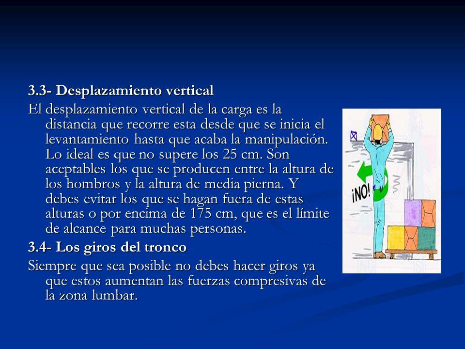 3.3- Desplazamiento vertical
