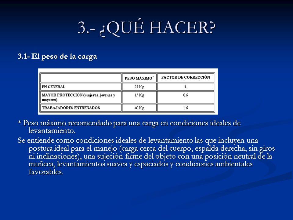 3.- ¿QUÉ HACER 3.1- El peso de la carga