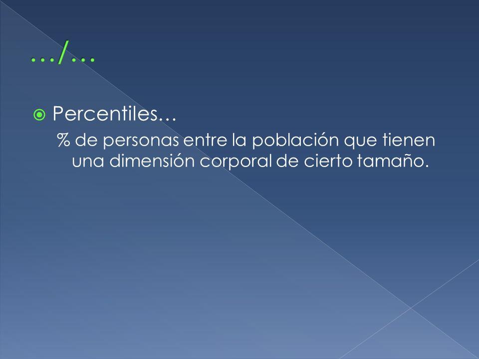 …/… Percentiles… % de personas entre la población que tienen una dimensión corporal de cierto tamaño.