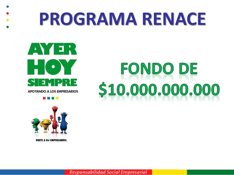 PROGRAMA RENACE FONDO DE $10.000.000.000 $10