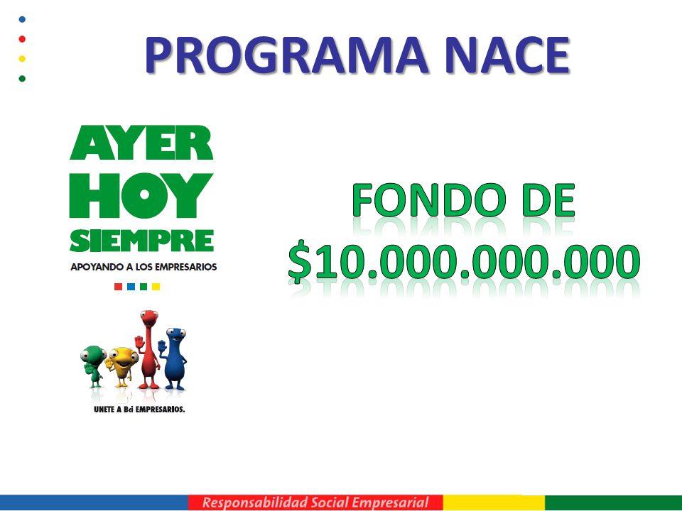 PROGRAMA NACE FONDO DE $10.000.000.000 $10