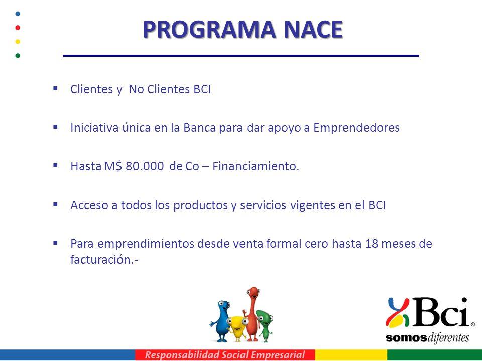 PROGRAMA NACE Clientes y No Clientes BCI