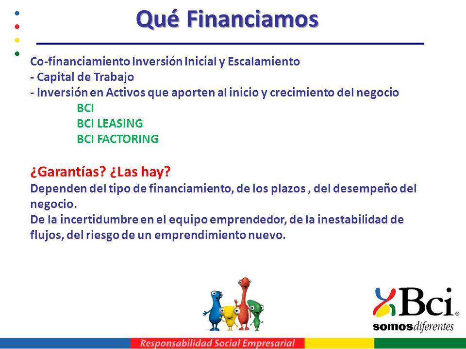 Qué Financiamos ¿Garantías ¿Las hay