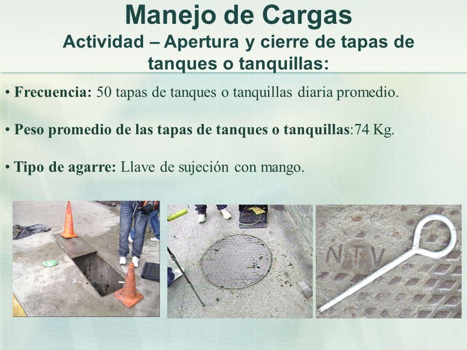 Manejo de Cargas Actividad – Apertura y cierre de tapas de tanques o tanquillas: