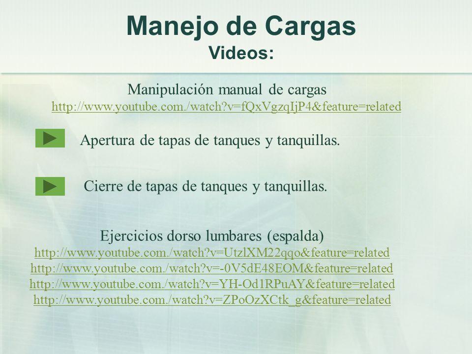 Manejo de Cargas Videos: