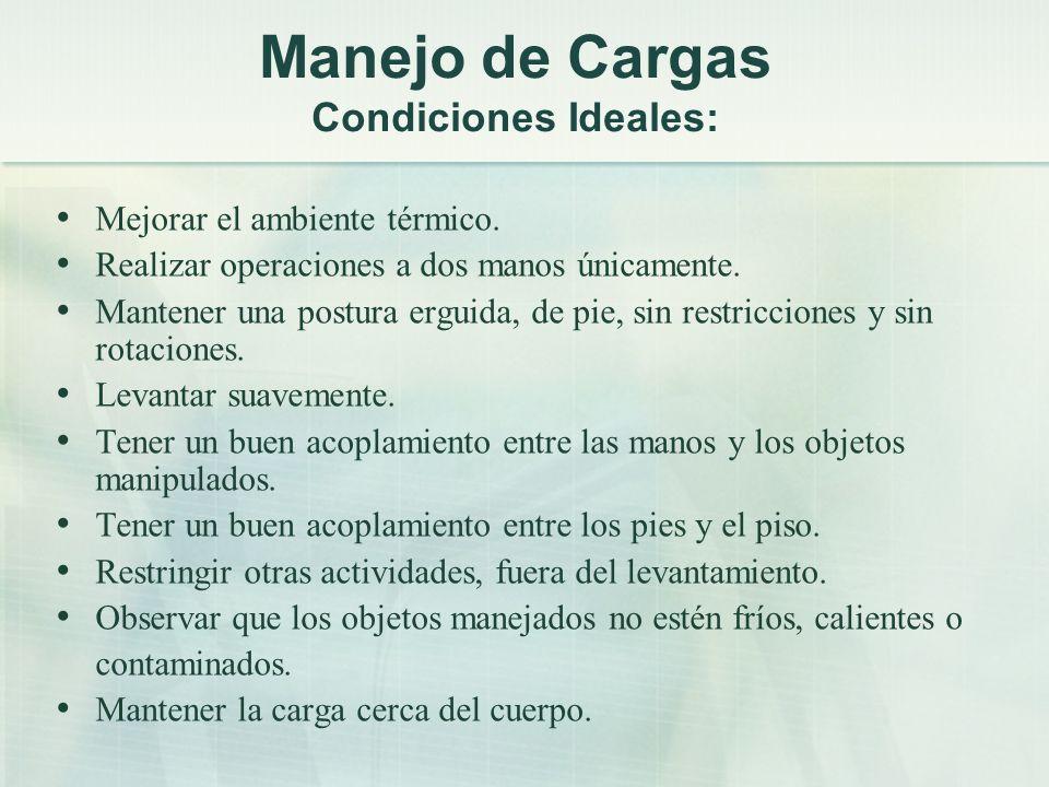 Manejo de Cargas Condiciones Ideales: