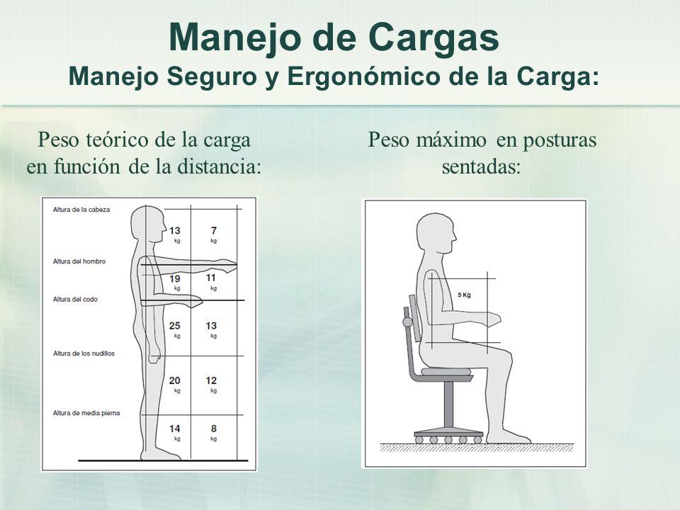 Manejo de Cargas Manejo Seguro y Ergonómico de la Carga: