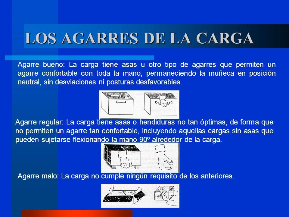 LOS AGARRES DE LA CARGA