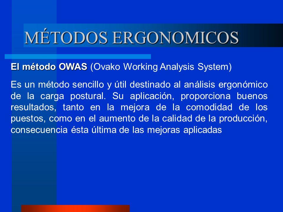 MÉTODOS ERGONOMICOS El método OWAS (Ovako Working Analysis System)
