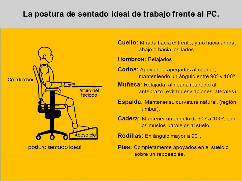 La postura de sentado ideal de trabajo frente al PC.