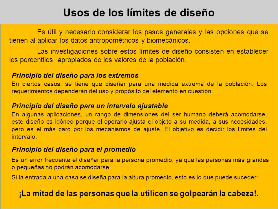 Usos de los límites de diseño