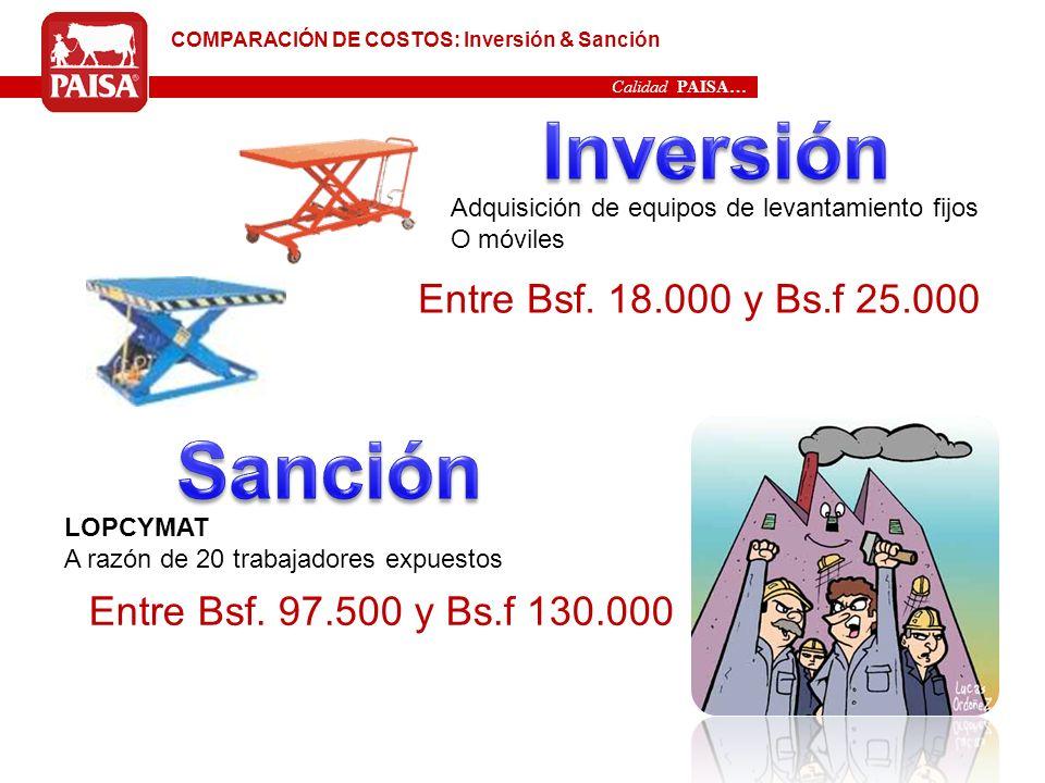 Inversión Sanción Entre Bsf. 18.000 y Bs.f 25.000