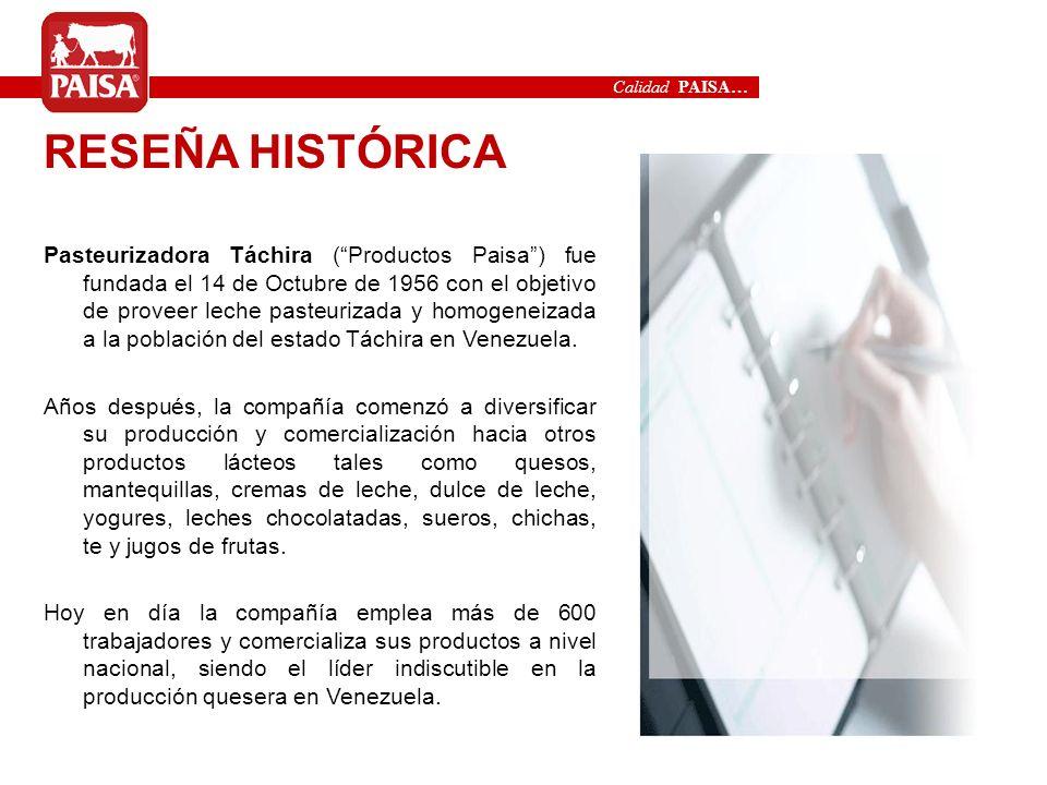 Calidad PAISA… RESEÑA HISTÓRICA.