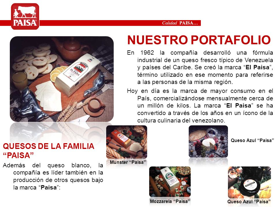 NUESTRO PORTAFOLIO QUESOS DE LA FAMILIA PAISA