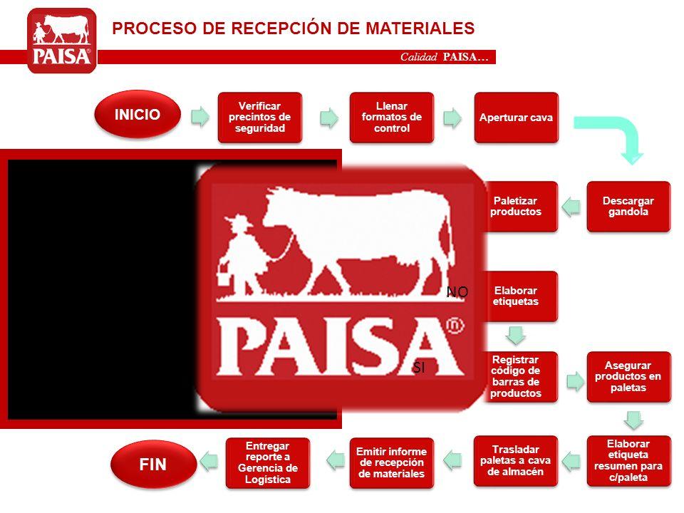 PROCESO DE RECEPCIÓN DE MATERIALES