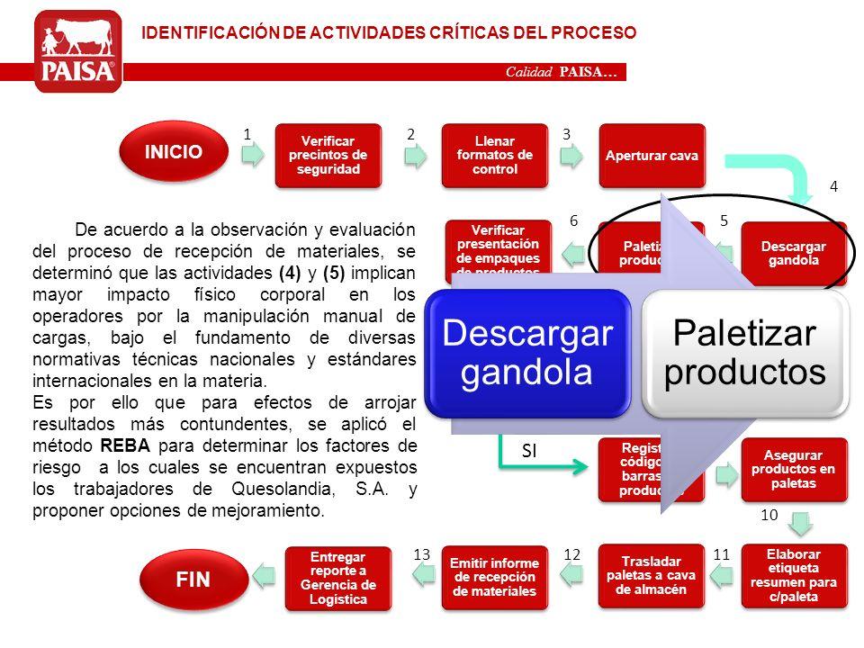 IDENTIFICACIÓN DE ACTIVIDADES CRÍTICAS DEL PROCESO