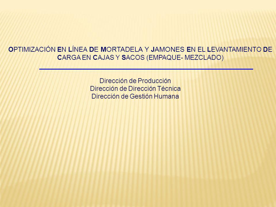 Dirección de Producción Dirección de Dirección Técnica