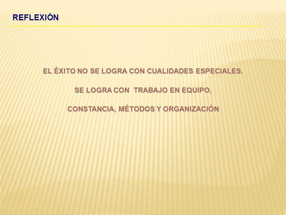 REFLEXIÓN EL ÉXITO NO SE LOGRA CON CUALIDADES ESPECIALES.