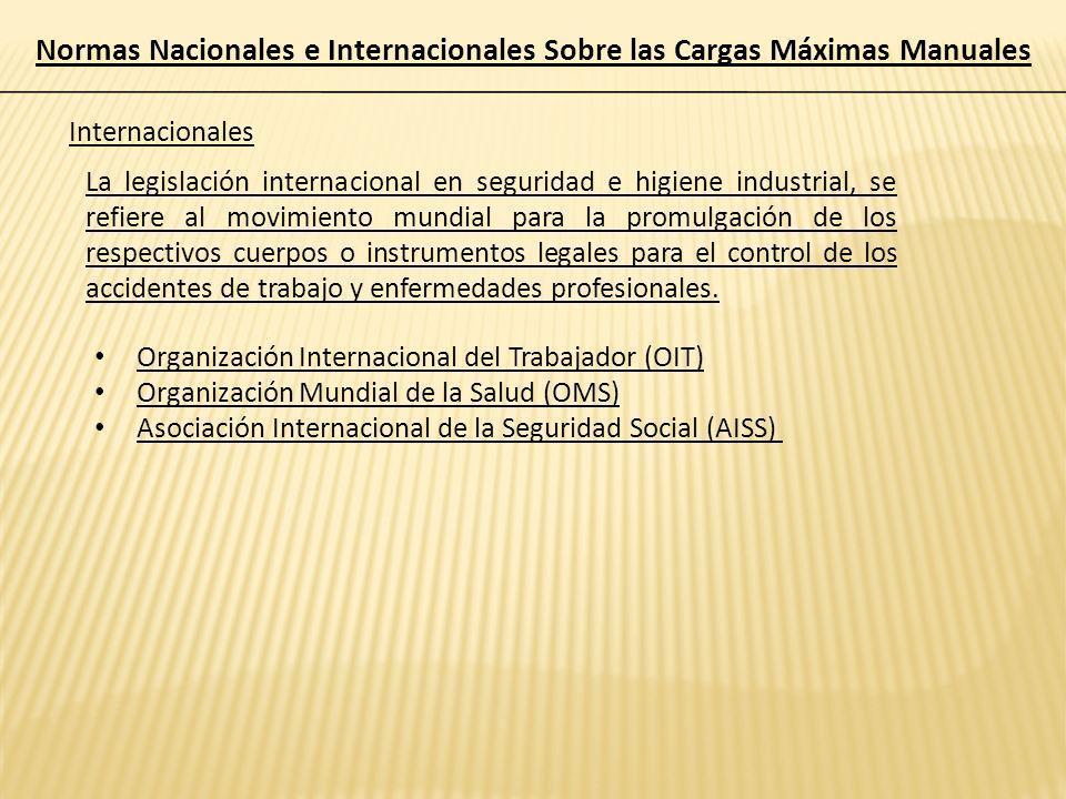 Normas Nacionales e Internacionales Sobre las Cargas Máximas Manuales