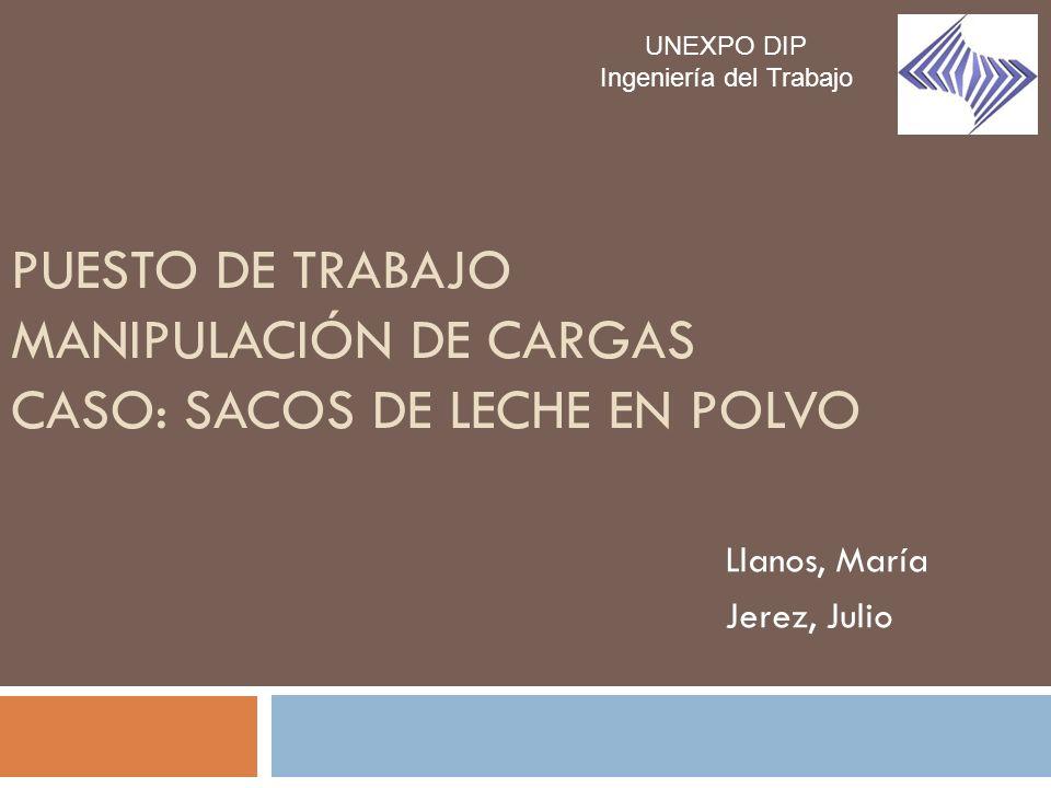 PUESTO DE TRABAJO MANIPULACIÓN DE CARGAS CASO: Sacos DE LECHE EN POLVO
